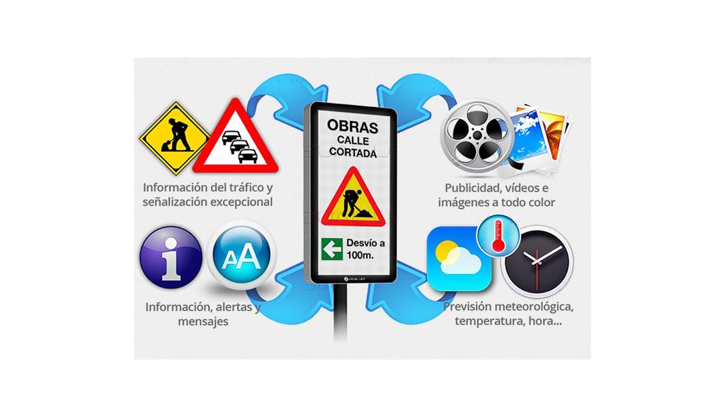 Pantalla Informativa IP
